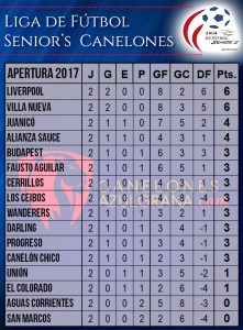 Tabla Senior Fecha2
